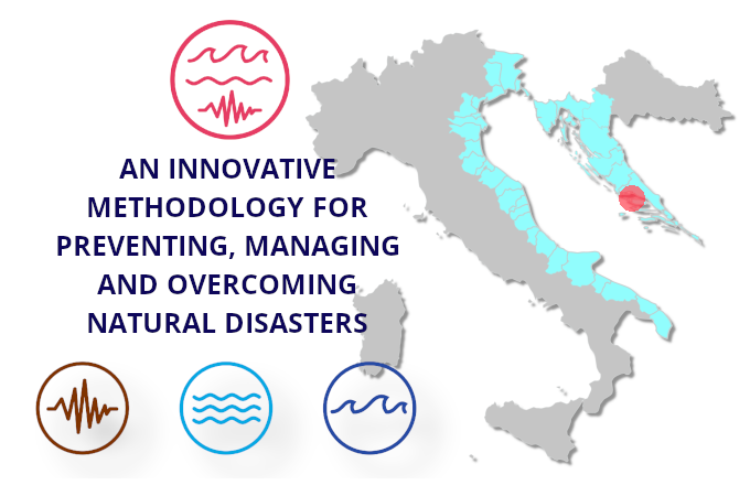 An innovative methodology for preventing, managing and overcoming natural disasters